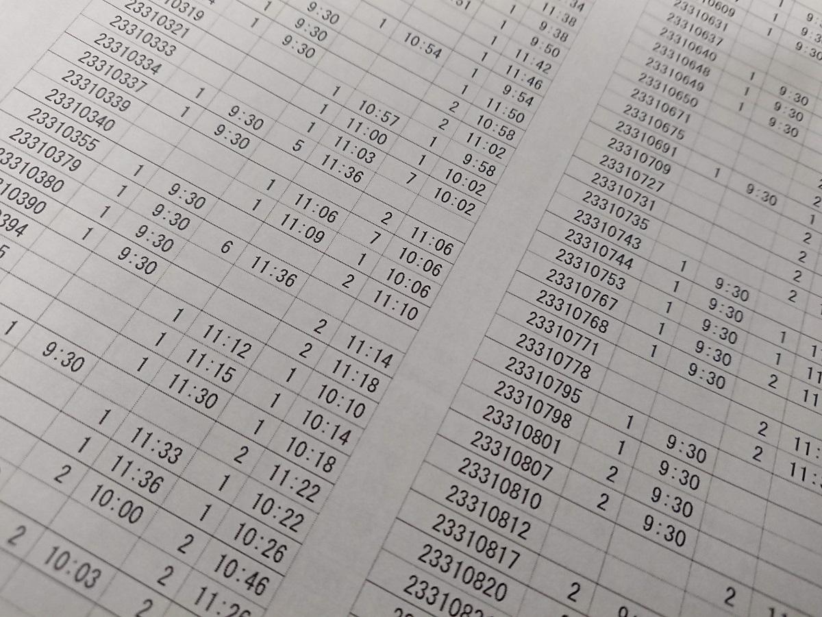 保育士試験 タイムスケジュール